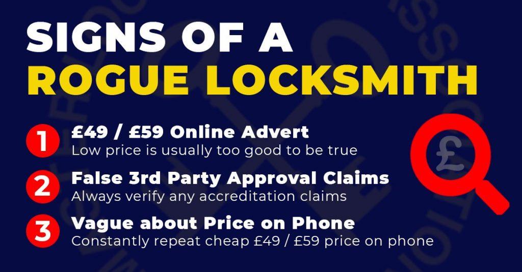 Peterborough Locksmiths